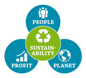 Maximized Sustainability – End To End